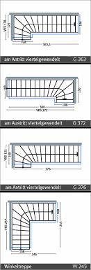 gewendelte treppen treppentechnik grundrissbeispiele fuchs treppen