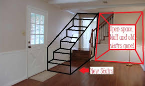 Design For Staircase Remodel Ideas Interesting Remodel Stairs Ideas Staircase Inspiring Design For