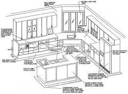 ada kitchen design 13 best images about ada kitchen ideas on pinterest stove