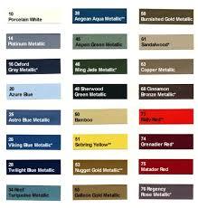 1970 oldsmobile toronado paint codes