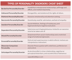 Types Of Sheets Types Of Personality Disorders Cheat Sheet Personality Disorder