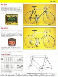 peugeot usa peugeot ph 501 i need help bike forums