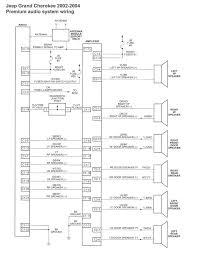 2001 jeep cherokee radio wiring diagram autobonches com