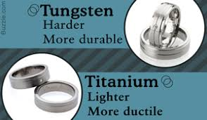 titanium wedding bands for men pros and cons weighing in the pros and cons of titanium wedding bands