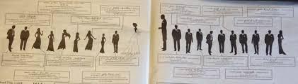 newspaper wedding programs crab newspaper programs the infographic