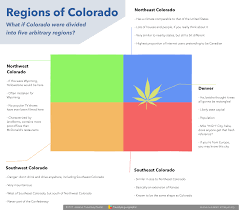 Map Of Colorado by Subjective Map Of Colorado Oc 4000 X 3500 Hd Mapporn