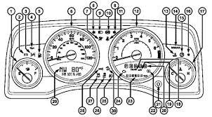 jeep wrangler dashboard lights compass dash warning lights