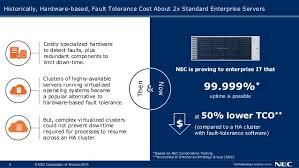 Alternative To Resume 99 999 Availability Fault Tolerant Ft Server Nec Express 5800 R3 U2026