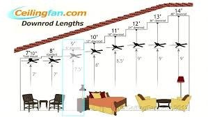 home depot low profile ceiling fans 48 inch ceiling fan with light inspirational inch ceiling fan with