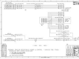 freightliner cascadia wiring diagrams freightliner wiring