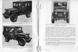 m38 jeep hard top closure kit for m38 tb 9 2855 4 to 19 75cfba 4 u2013 jeep surrey