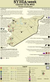 Syria Culture Shock Website by Aleppo Weekly Shattuck Center On Conflict Negotiation And Recovery