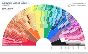 the explosion of crayon colors over the last 100 years business