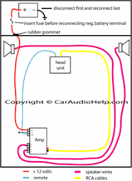 stereo wiring diagram for 2007 envoy fixya