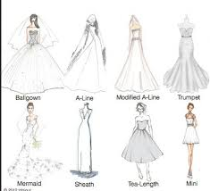 wedding dress necklines guide and tips wedding dress silhouettes