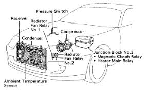 1995 toyota supra air conditioning system u2013 troubleshooting