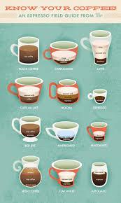 best 25 espresso drinks ideas on pinterest espresso recipes