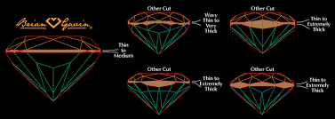 depth and table how to buy cushion cut diamonds brilliant cut vs cushion modified