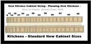 Standard Width Of Kitchen Cabinets Kitchen Cabinet Sizes Chart Standard Kitchen Cabinet Size Chart