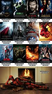 Meme Movies - superhero movies opening weekend by edwarddnewgate meme center
