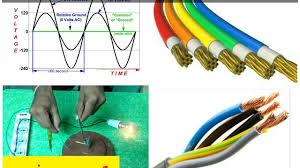 what is phase u0026 neutral wire in hindi hindi urdu youtube seo