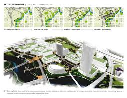 virtual landscape design free online garden post idolza