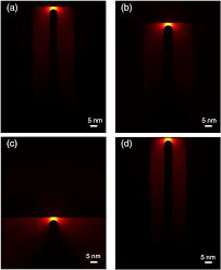 optimal design of plasmonic waveguide using multiobjective genetic