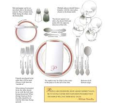 Formal Dining Table Setting So Very Few People Know A Formal Dinning Table Setting Nowadays