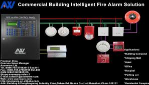 which is better a conventional or addressable fir fire fire alarm