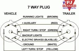 6 wire trailer plug diagram wiring diagram and schematic diagram