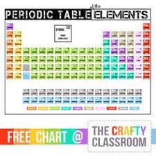 printable periodic table for 6th grade this site has free printable periodic table of elements charts for