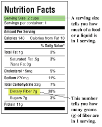 discharge instructions eating a high fiber diet