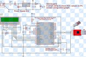analog to digital converter interfacing microprocessor course adc