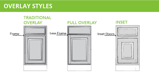 traditional kitchen cabinet door styles the complete guide to kitchen cabinetry part 2 bamboo