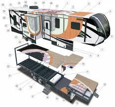 venom luxury fifth wheel toy hauler features k z rv