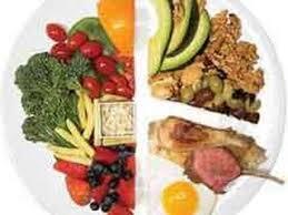 cuisine pour sportif nutrition sportive pour une efficacite maximale en sport