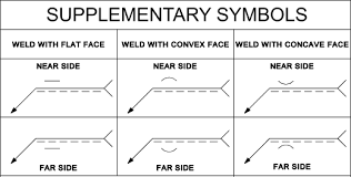 drawing guide weld symbols