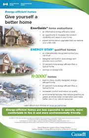 energy efficient homes energy efficiency publications natural resources canada