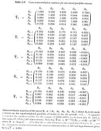 100 pdf algebra 2 sol simulation practice test answers