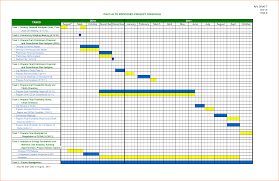 free excel project management templates calendar template