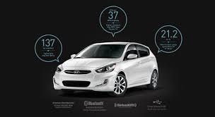 Hyundai Accent Interior Dimensions 2017 Hyundai Accent Overview Hyundai