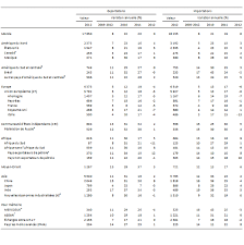 bureau du commerce international omc communiqués de presse 2013 le commerce devrait rester peu
