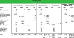 Free Accounting Spreadsheet Accounting Forms Lotcos
