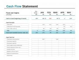 cash flow statement cash flow statement template template haven