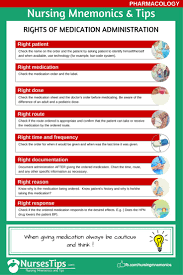 100 acls cheat sheet guide heart dysrhythmias cheat sheet