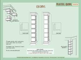 Faux Stone Column Wraps by Pillars Exterior Column Wraps Roman Buildings Column For Sale