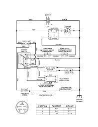 amt 622 wiring diagram john deere l wiring diagram john wiring