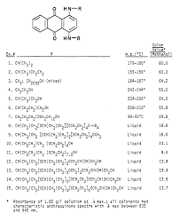 process for preparing polyurethane resins colored with anthraquinone