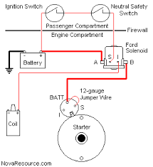 novaresource remote starter solenoid installation