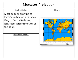 Mercator Map Definition Book Definition In Your Own Words U2026 Picture Latitude Distance In